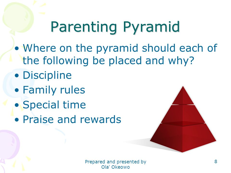 Parenting Pyramid Where on the pyramid should each of the following be placed and why? Discipline Family rules Special time Praise and rewards 8 Prepa