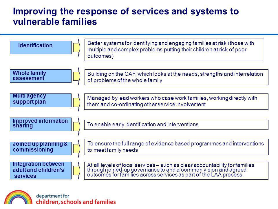 Improving the response of services and systems to vulnerable families Identification Better systems for identifying and engaging families at risk (tho