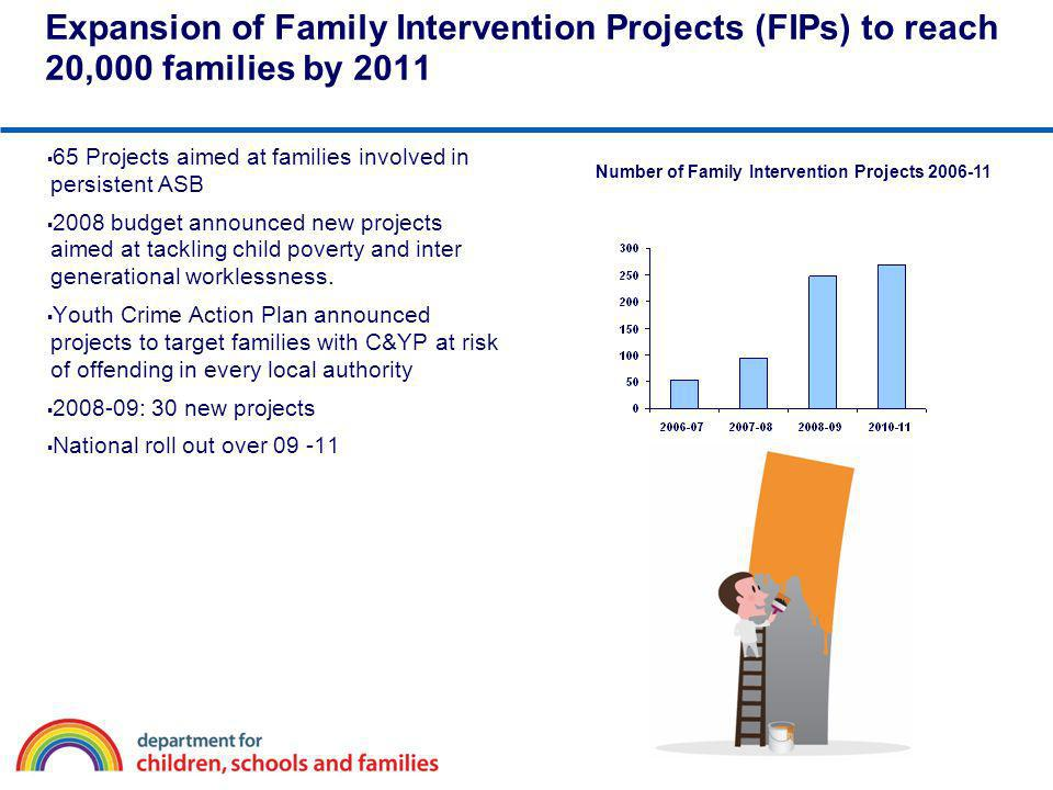 Expansion of Family Intervention Projects (FIPs) to reach 20,000 families by 2011 65 Projects aimed at families involved in persistent ASB 2008 budget