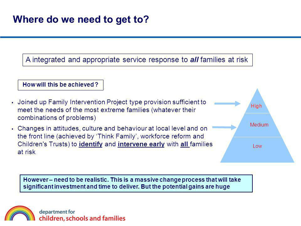 Where do we need to get to? Joined up Family Intervention Project type provision sufficient to meet the needs of the most extreme families (whatever t