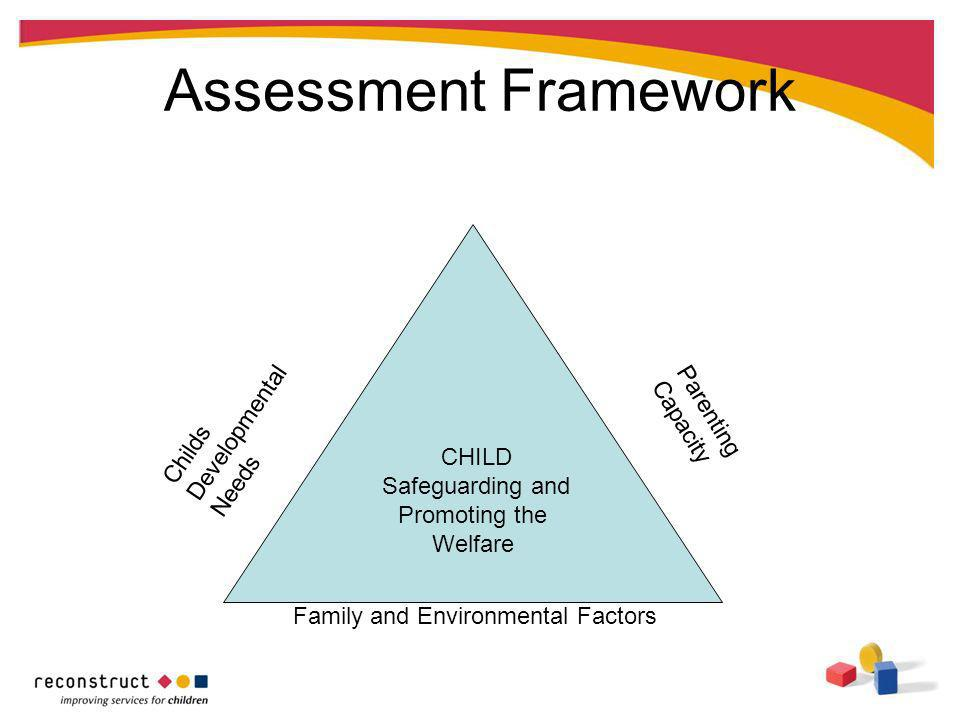 Assessment Framework Childs Developmental Needs Parenting Capacity Family and Environmental Factors CHILD Safeguarding and Promoting the Welfare