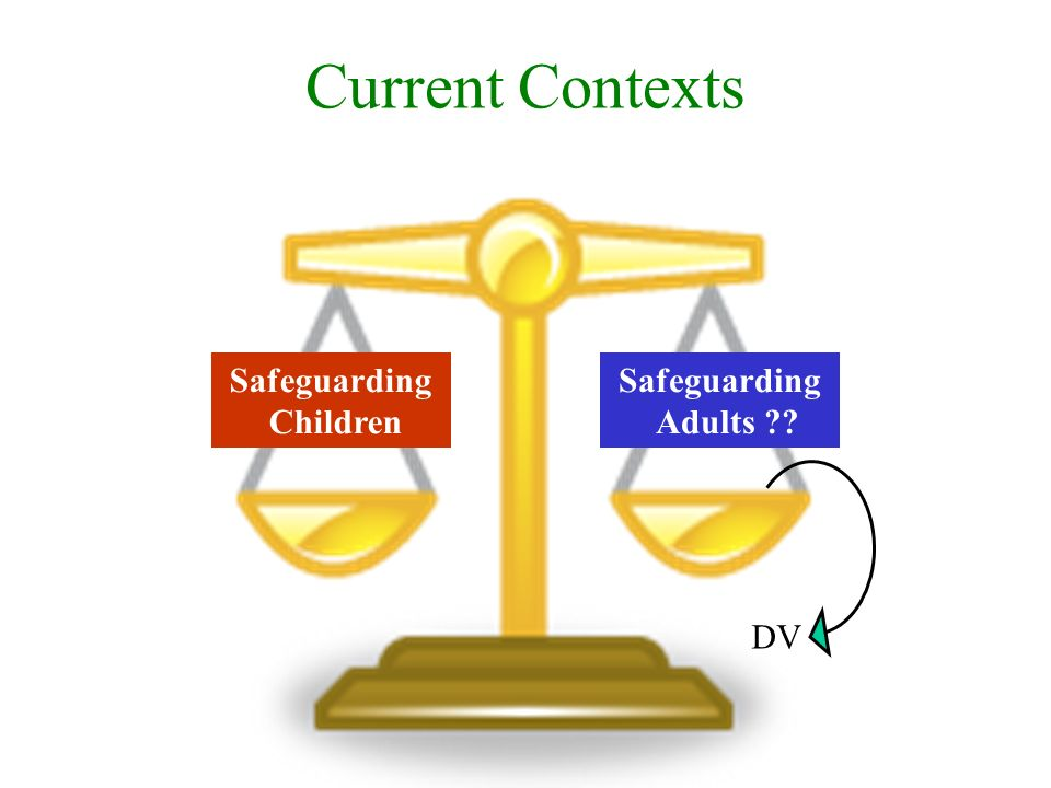 Current Contexts Safeguarding Adults Safeguarding Children DV