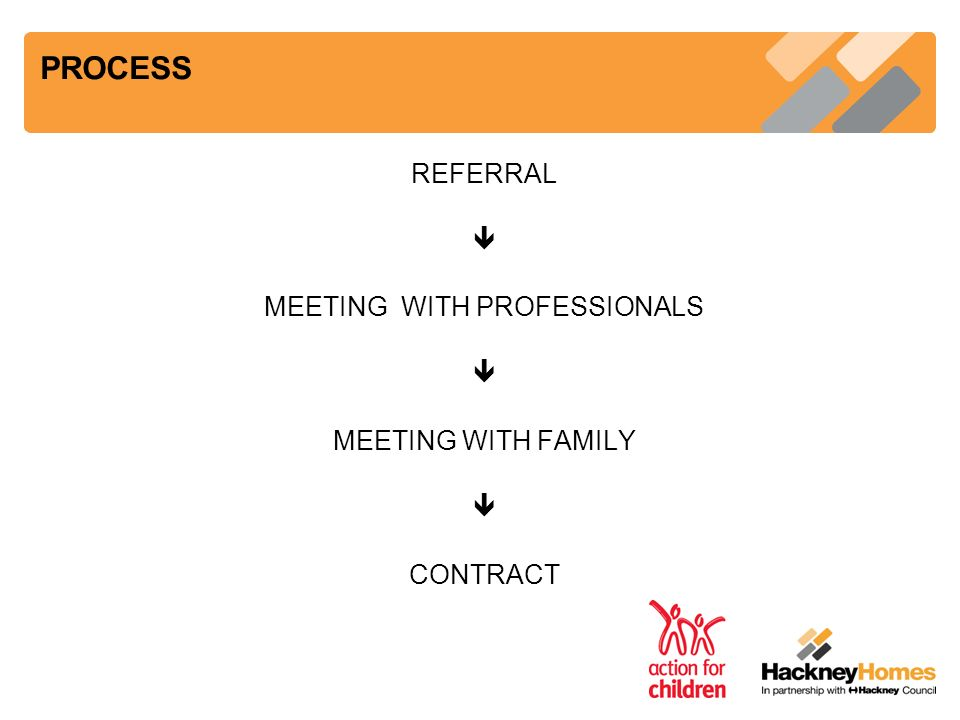 PROCESS REFERRAL MEETING WITH PROFESSIONALS MEETING WITH FAMILY CONTRACT