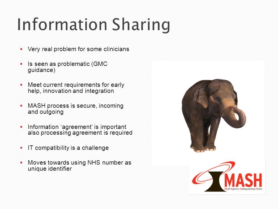 Multi-Agency Safeguarding Hubs (MASH) Making MASH fit for London Florence Ogunyankin MASH and London Probation Trust (LPT)