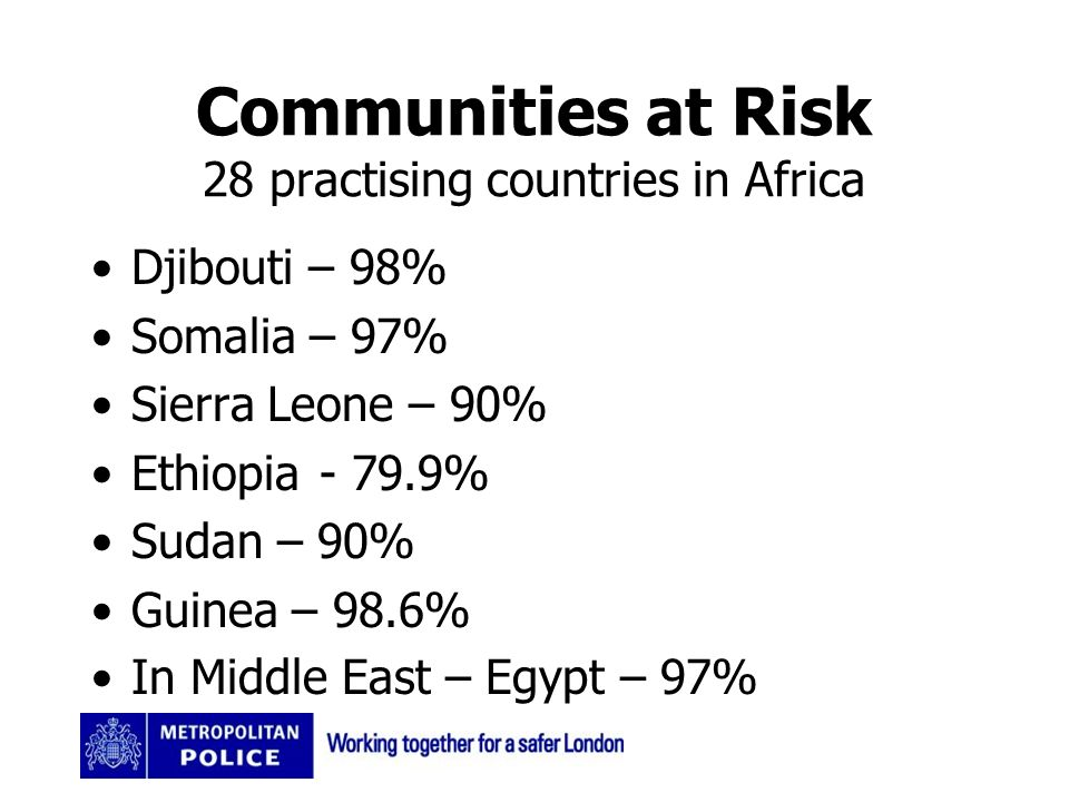 Communities at Risk 28 practising countries in Africa Djibouti – 98% Somalia – 97% Sierra Leone – 90% Ethiopia - 79.9% Sudan – 90% Guinea – 98.6% In Middle East – Egypt – 97%
