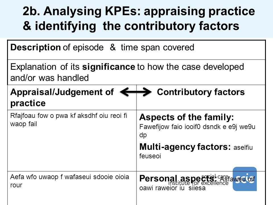 2b. Analysing KPEs: appraising practice & identifying the contributory factors Description of episode & time span covered Explanation of its significa