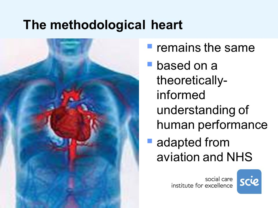 The methodological heart remains the same based on a theoretically- informed understanding of human performance adapted from aviation and NHS