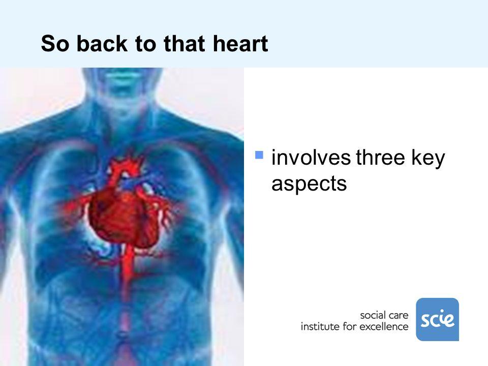 So back to that heart involves three key aspects
