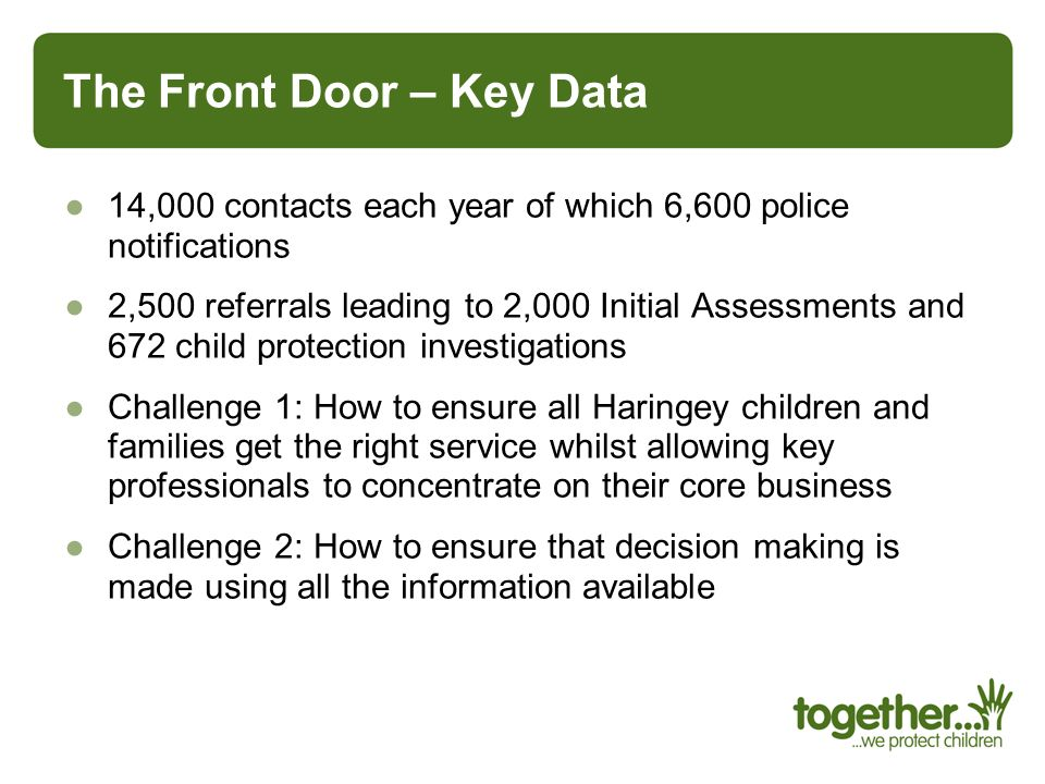 The Front Door – Key Data 14,000 contacts each year of which 6,600 police notifications 2,500 referrals leading to 2,000 Initial Assessments and 672 c