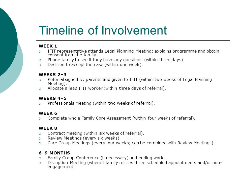 Timeline of Involvement WEEK 1 IFIT representative attends Legal Planning Meeting; explains programme and obtain consent from the family.