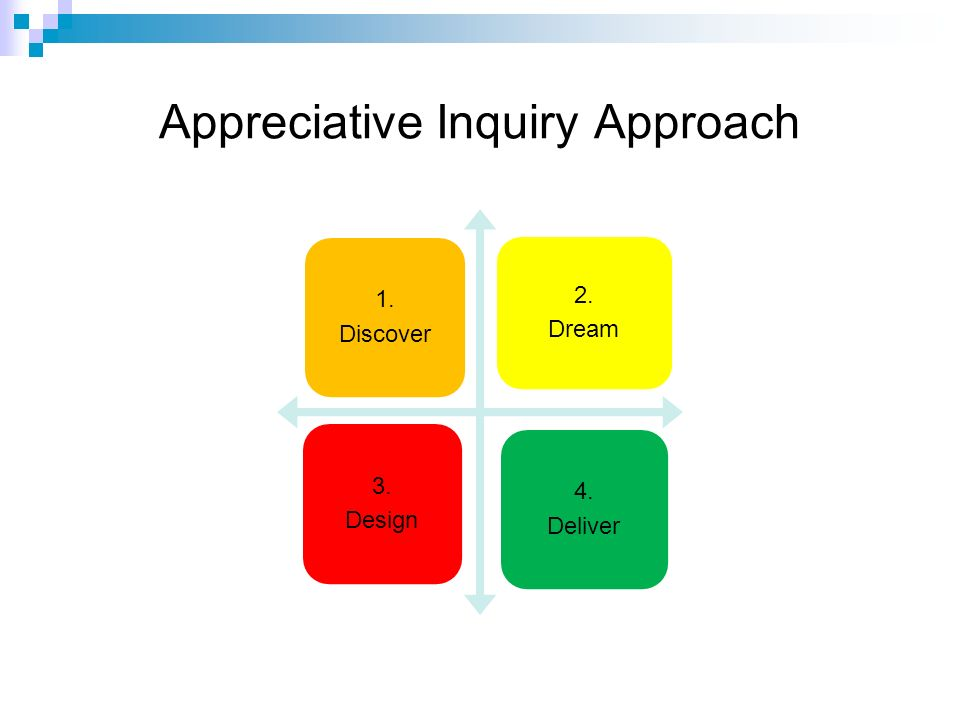 Appreciative Inquiry Approach