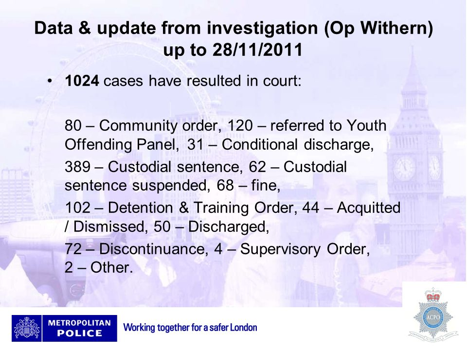 Data & update from investigation (Op Withern) up to 28/11/2011 1024 cases have resulted in court: 80 – Community order, 120 – referred to Youth Offending Panel, 31 – Conditional discharge, 389 – Custodial sentence, 62 – Custodial sentence suspended, 68 – fine, 102 – Detention & Training Order, 44 – Acquitted / Dismissed, 50 – Discharged, 72 – Discontinuance, 4 – Supervisory Order, 2 – Other.