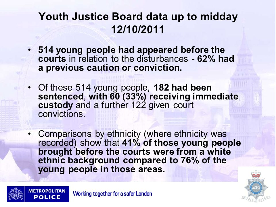 Youth Justice Board data up to midday 12/10/2011 The educational background of 386 young people - 66% were classified as having some form of special educational need (SEN) compared to 21% of all pupils in maintained secondary schools.