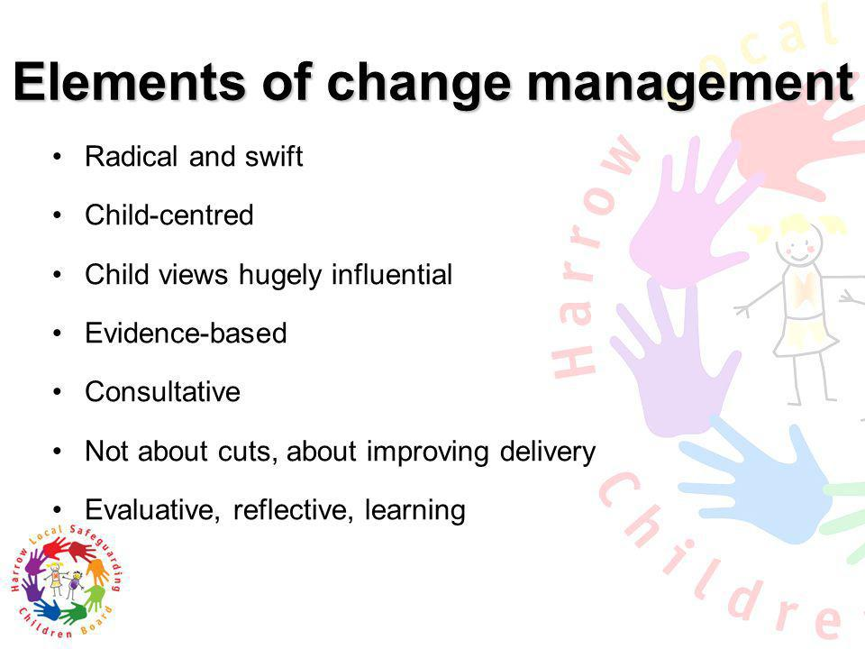 Elements of change management Radical and swift Child-centred Child views hugely influential Evidence-based Consultative Not about cuts, about improving delivery Evaluative, reflective, learning