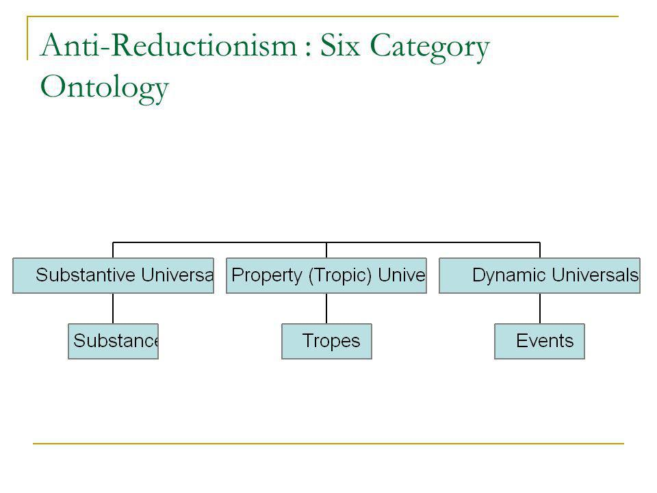 Anti-Reductionism : Six Category Ontology