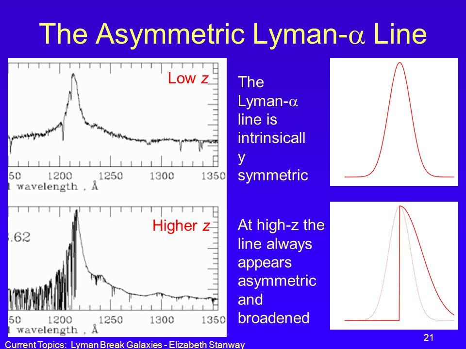 Current Topics: Lyman Break Galaxies - Elizabeth Stanway 21 The Asymmetric Lyman- Line Low z Higher z The Lyman- line is intrinsicall y symmetric At h