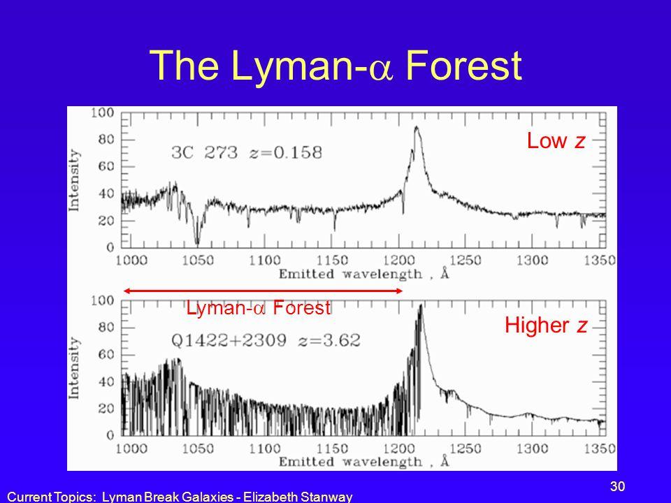 Current Topics: Lyman Break Galaxies - Elizabeth Stanway 30 The Lyman- Forest Low z Higher z Lyman- Forest