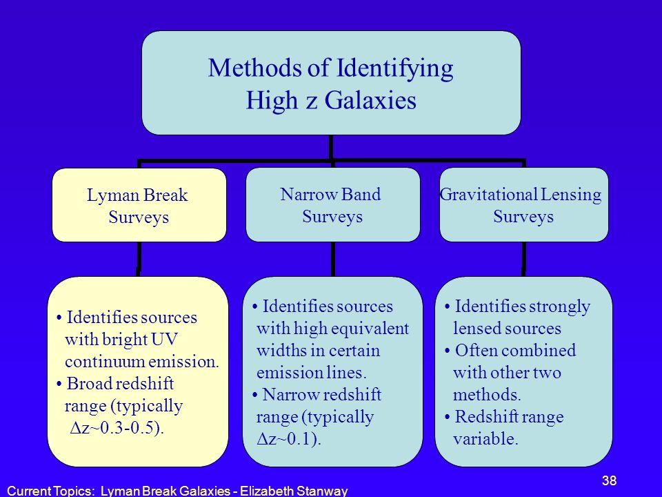 Current Topics: Lyman Break Galaxies - Elizabeth Stanway 38 Methods of Identifying High z Galaxies Narrow Band Surveys Identifies sources with high eq