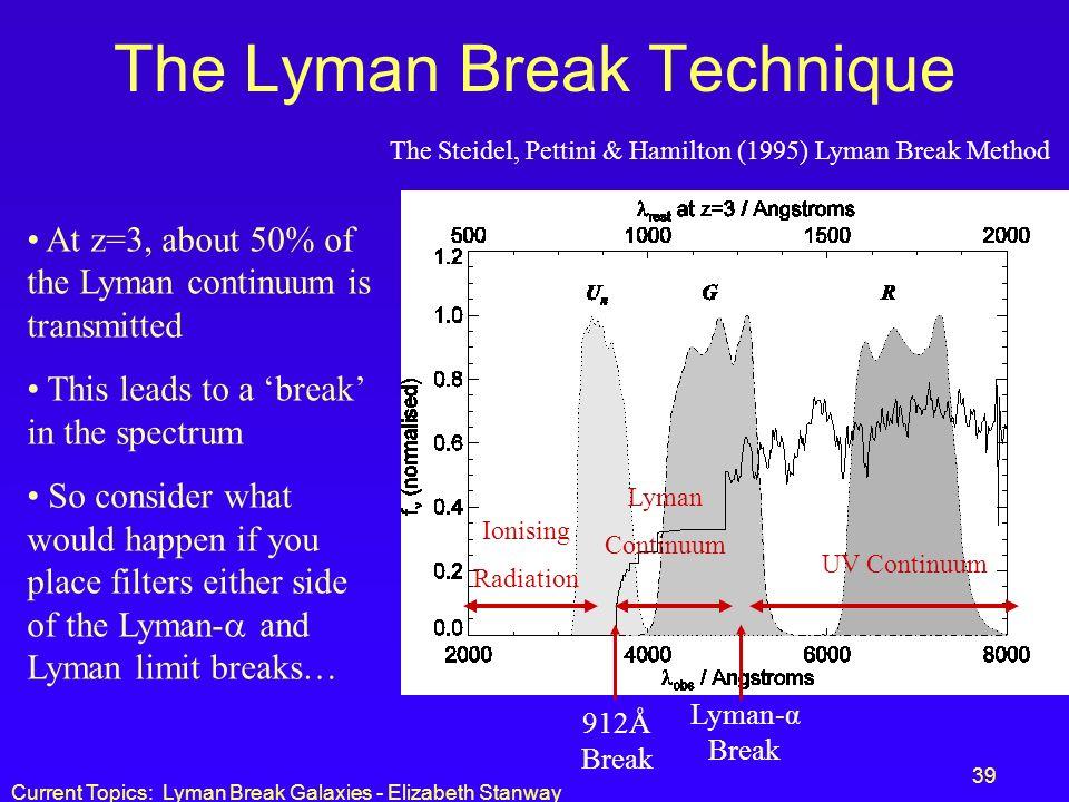 Current Topics: Lyman Break Galaxies - Elizabeth Stanway 39 The Lyman Break Technique The Steidel, Pettini & Hamilton (1995) Lyman Break Method Ionisi