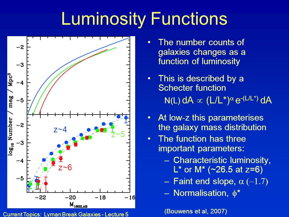 Current Topics: Lyman Break Galaxies - Lecture 5 Luminosity Functions z~4 z~5 z~6 The number counts of galaxies changes as a function of luminosity This is described by a Schecter function N(L) dA (L/L*) e -(L/L*) dA At low-z this parameterises the galaxy mass distribution The function has three important parameters: –Characteristic luminosity, L* or M* (~26.5 at z=6) –Faint end slope, –Normalisation, * (Bouwens et al, 2007)
