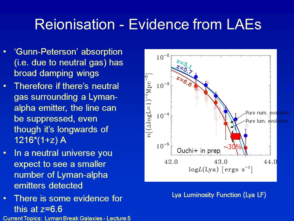 Current Topics: Lyman Break Galaxies - Lecture 5 Reionisation - Evidence from LAEs Gunn-Peterson absorption (i.e.
