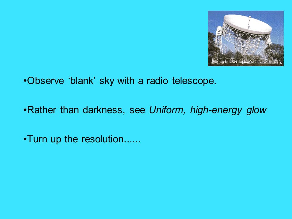 Observe blank sky with a radio telescope. Rather than darkness, see Uniform, high-energy glow Turn up the resolution......