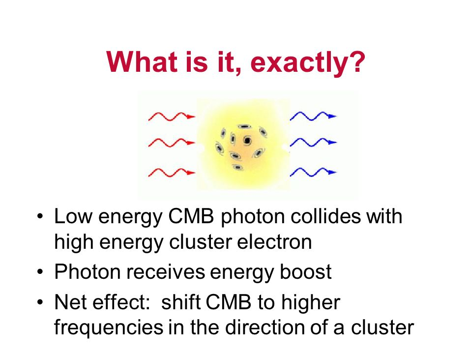 What is it, exactly? Low energy CMB photon collides with high energy cluster electron Photon receives energy boost Net effect: shift CMB to higher fre
