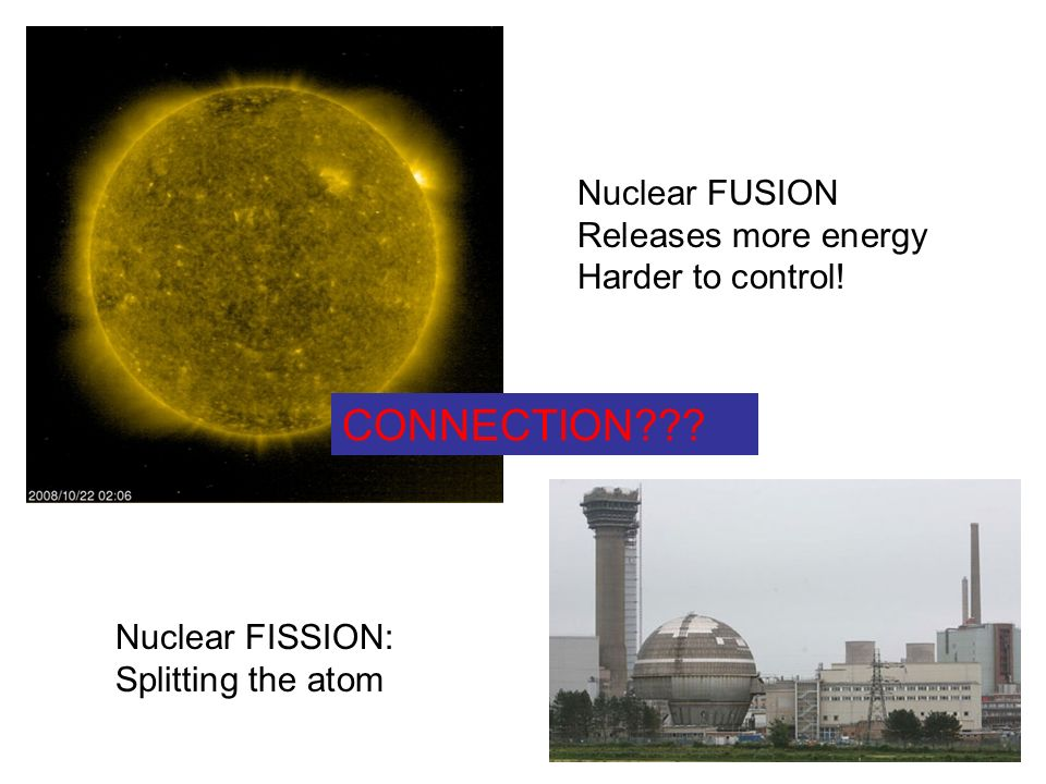 Nuclear FUSION Releases more energy Harder to control! Nuclear FISSION: Splitting the atom CONNECTION???