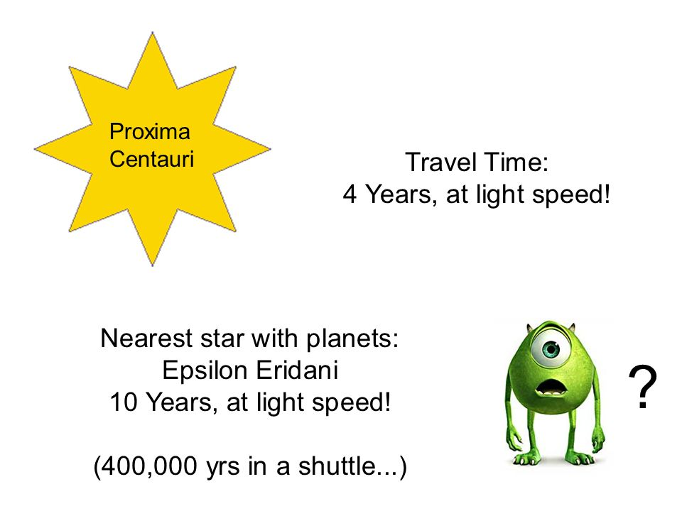 Travel Time: 4 Years, at light speed! Proxima Centauri Nearest star with planets: Epsilon Eridani 10 Years, at light speed! (400,000 yrs in a shuttle.