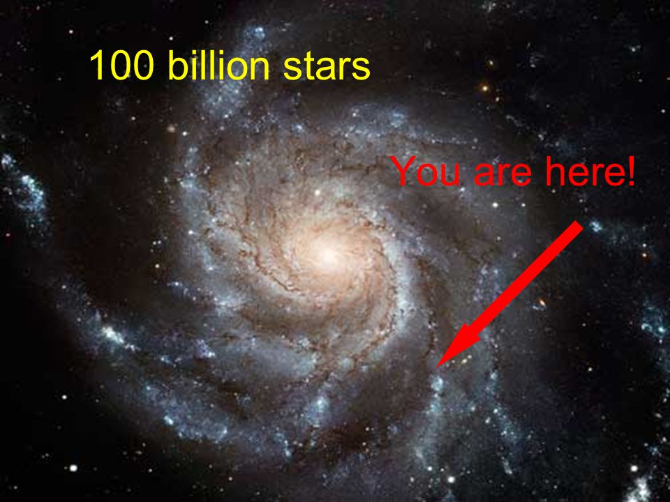 You are here! 100 billion stars