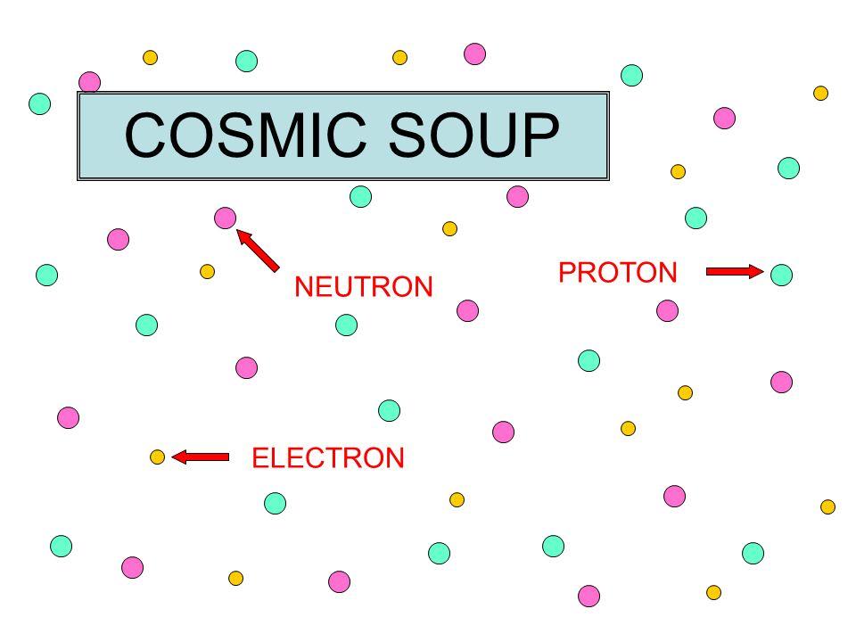 PROTON NEUTRON ELECTRON COSMIC SOUP