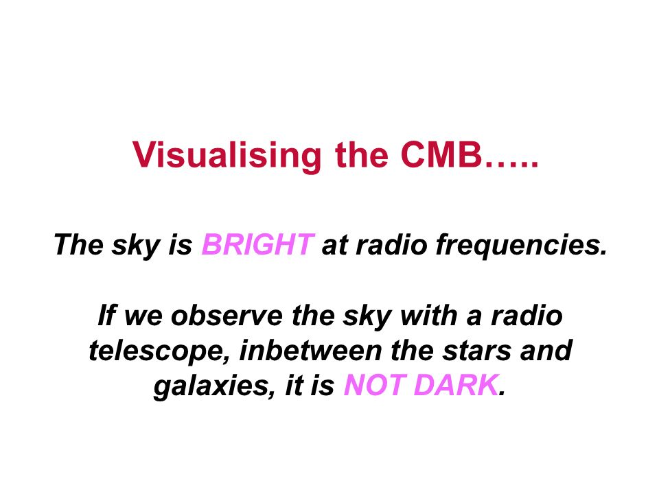 The sky is BRIGHT at radio frequencies. If we observe the sky with a radio telescope, inbetween the stars and galaxies, it is NOT DARK. Visualising th