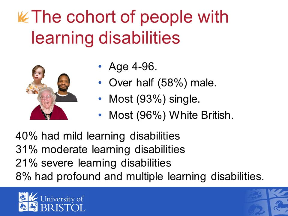 The cohort of people with learning disabilities Age 4-96.
