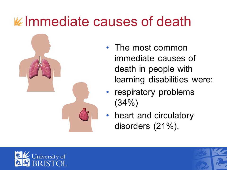 Underlying causes of death The most common underlying reasons for people with learning disabilities dying were: heart and circulatory disorders (22%) cancer (20%).