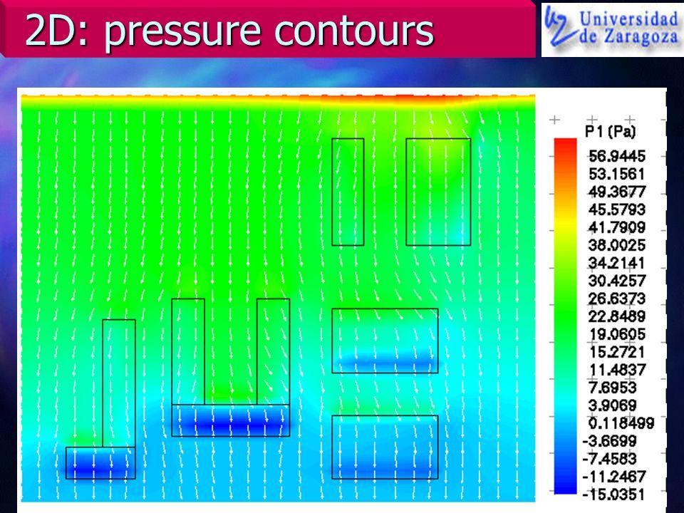 2D: pressure contours