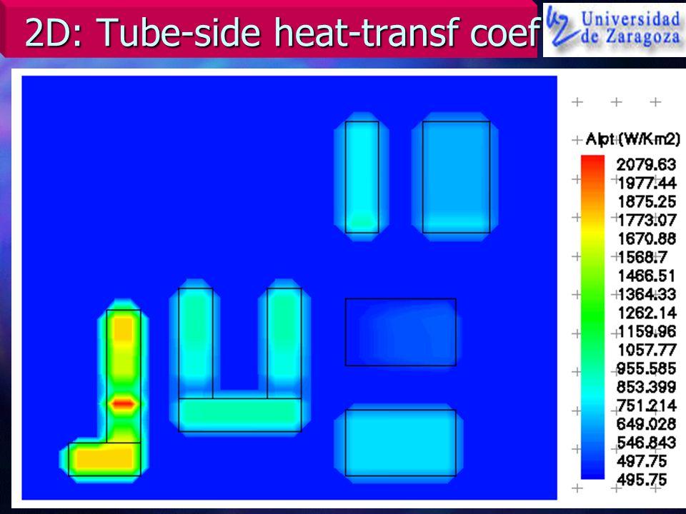 2D: Tube-side heat-transf coef
