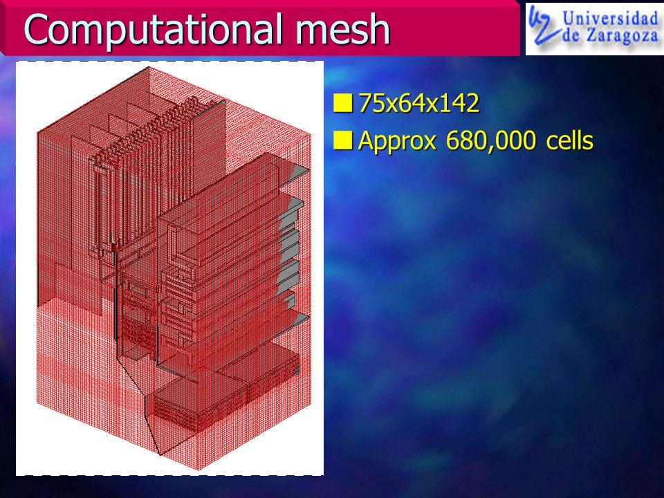 Computational mesh n75x64x142 nApprox 680,000 cells