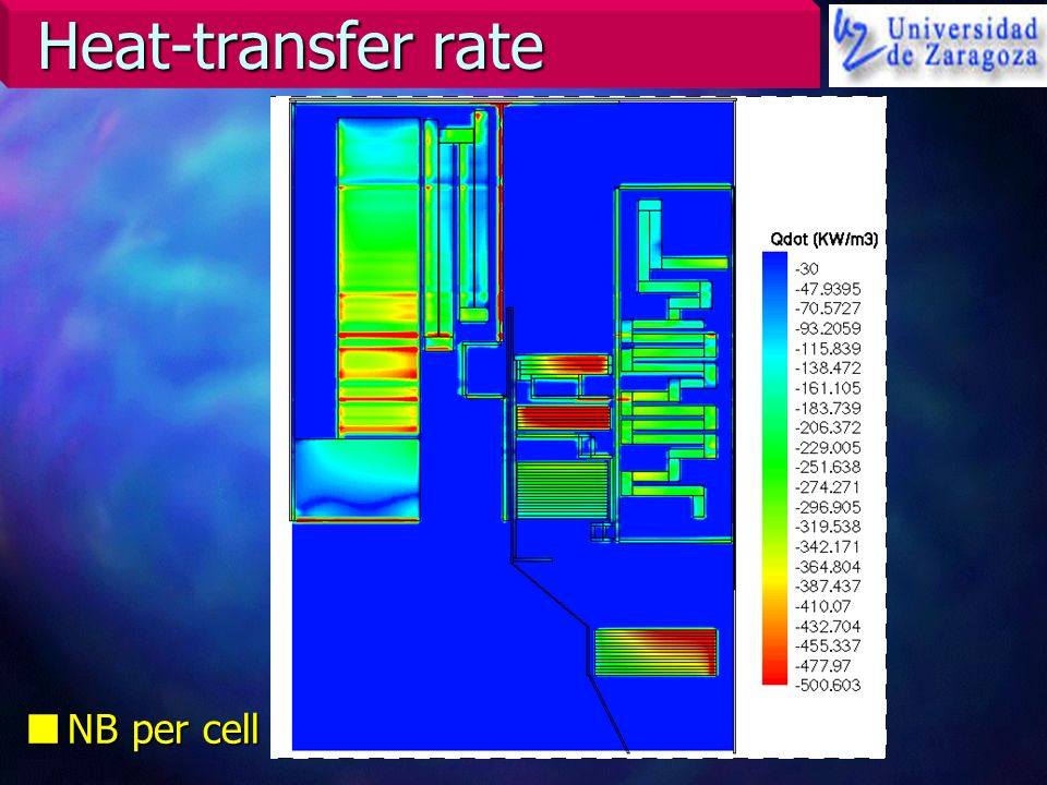Heat-transfer rate nNB per cell