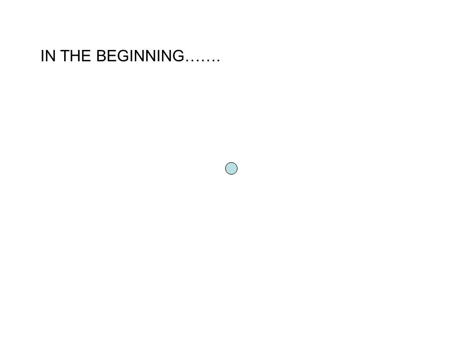 IN THE BEGINNING…….