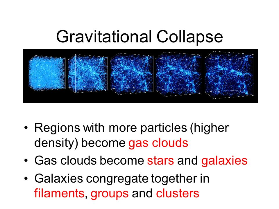 Regions with more particles (higher density) become gas clouds Gas clouds become stars and galaxies Galaxies congregate together in filaments, groups and clusters
