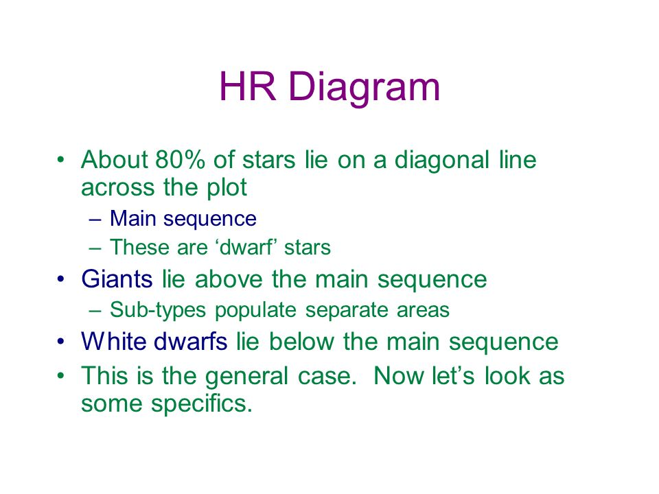 HR Diagram About 80% of stars lie on a diagonal line across the plot –Main sequence –These are dwarf stars Giants lie above the main sequence –Sub-typ