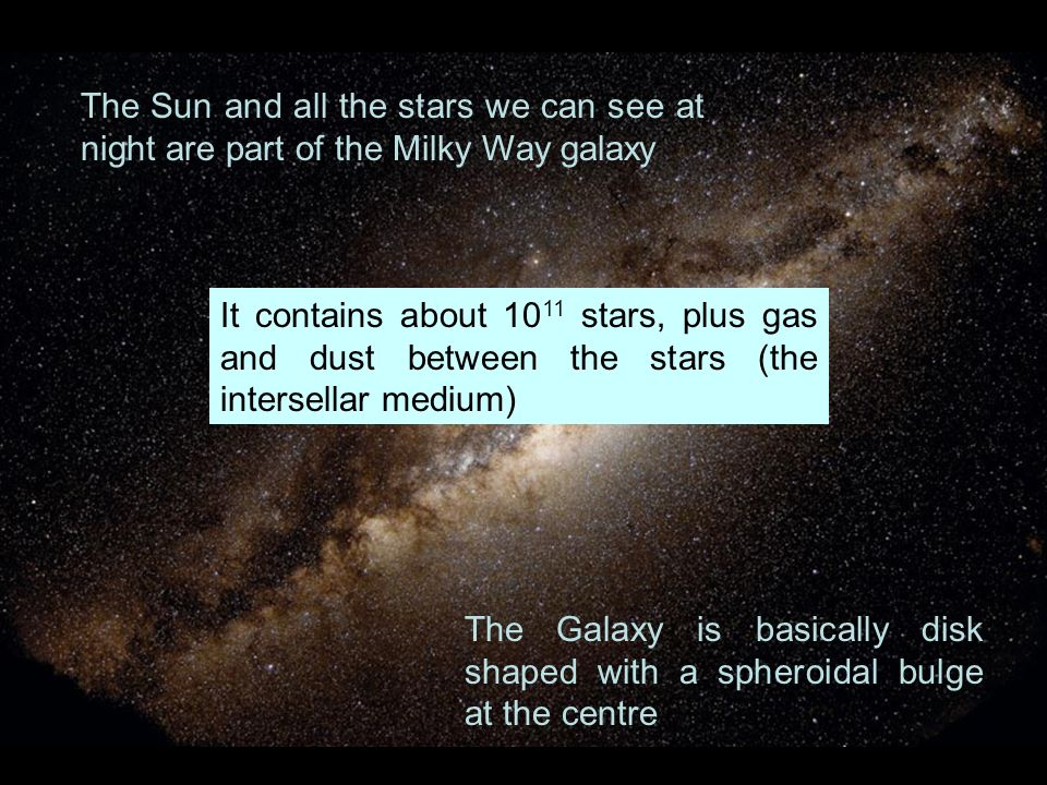 The Sun and all the stars we can see at night are part of the Milky Way galaxy The Galaxy is basically disk shaped with a spheroidal bulge at the cent