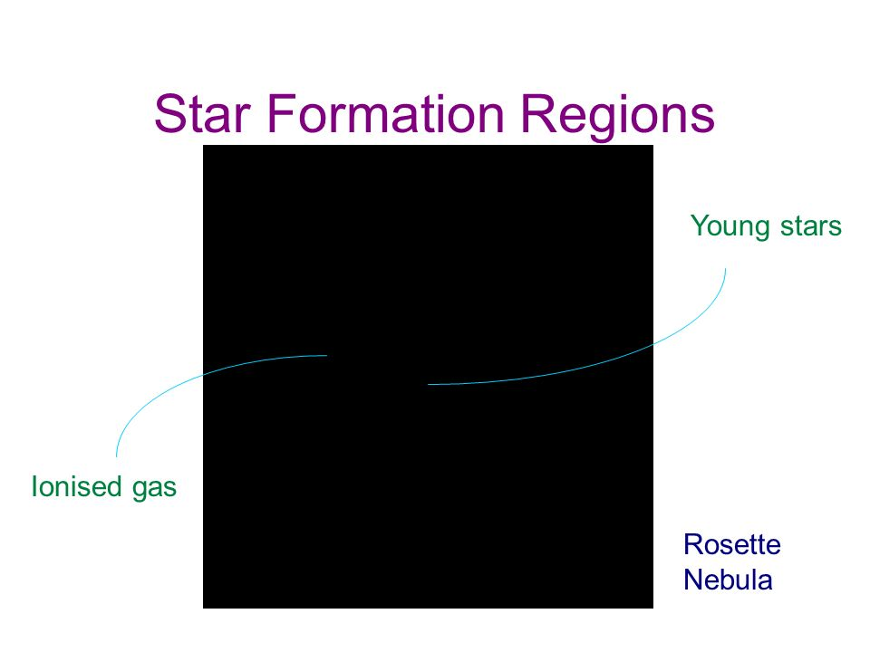 Star Formation Regions Rosette Nebula Young stars Ionised gas