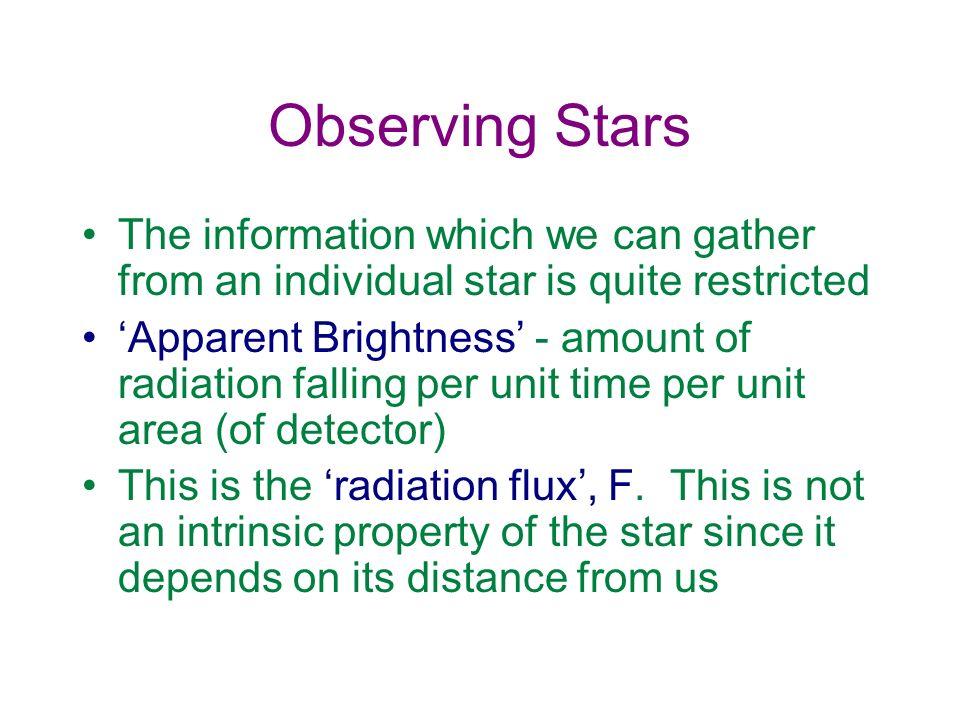 Pleiades - HR diagram Predominantly main sequence stars Few giants