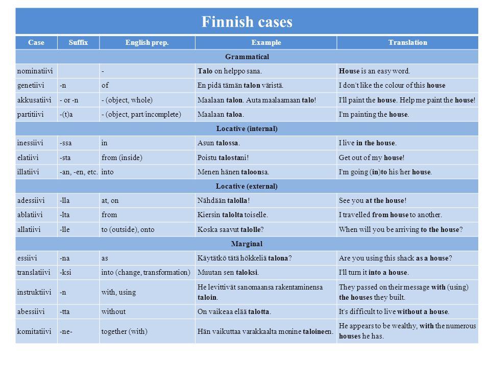 s Finnish cases CaseSuffixEnglish prep.ExampleTranslation Grammatical nominatiivi -Talo on helppo sana.House is an easy word. genetiivi-nofEn pidä täm