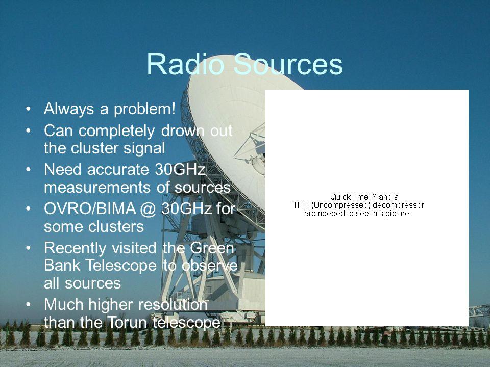 Radio Sources Always a problem.