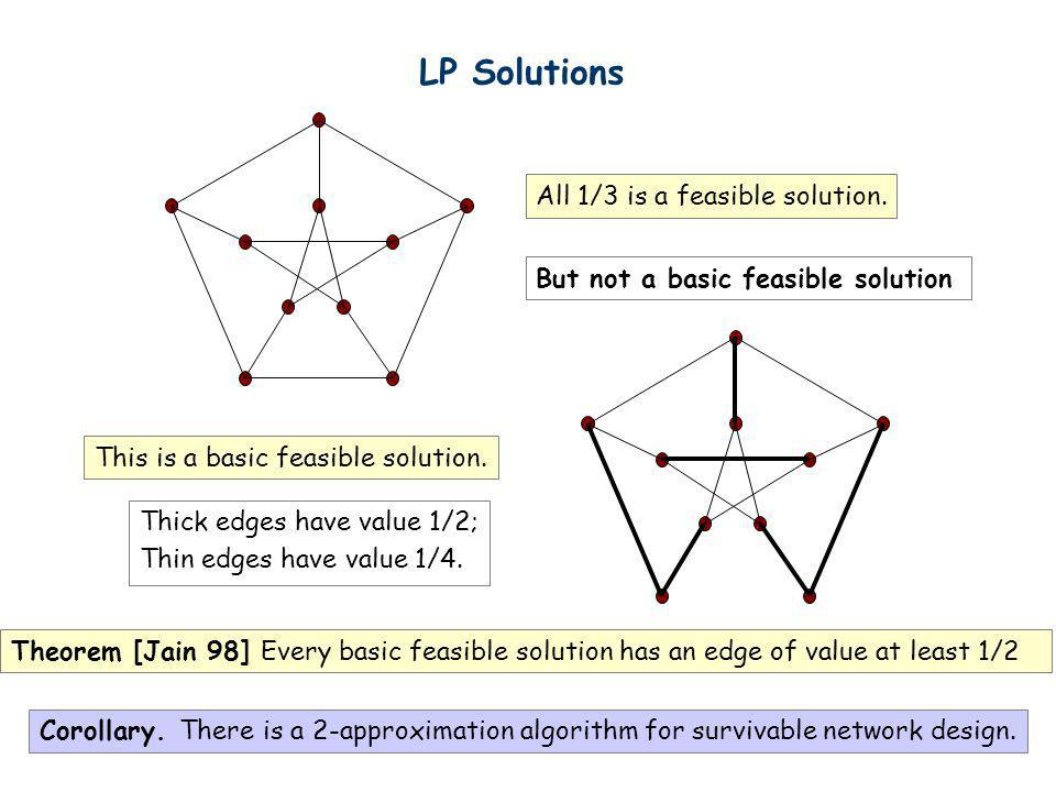 LP Solutions All 1/3 is a feasible solution. But not a basic feasible solution Thick edges have value 1/2; Thin edges have value 1/4. This is a basic