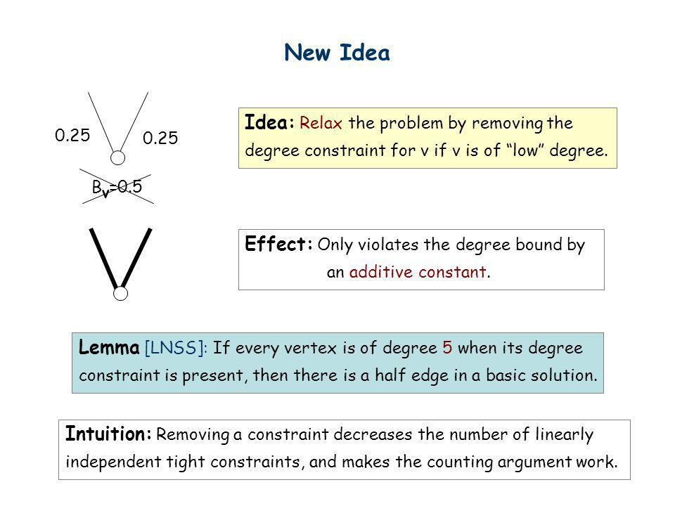 New Idea Idea: Relax the problem by removing the degree constraint for v if v is of low degree. Intuition: Removing a constraint decreases the number
