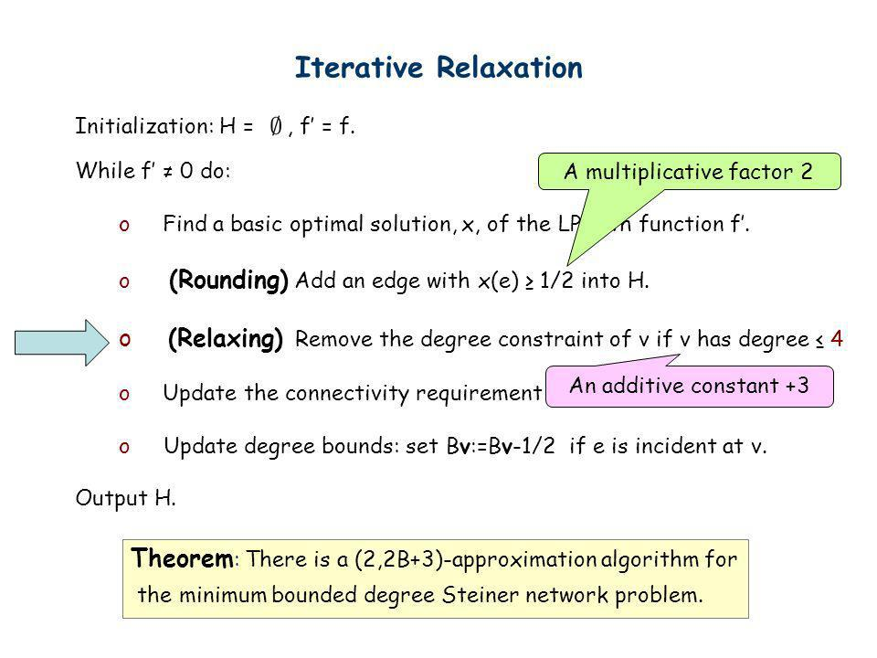 Iterative Relaxation Initialization: H =, f = f. While f 0 do: oFind a basic optimal solution, x, of the LP with function f. o (Rounding) Add an edge