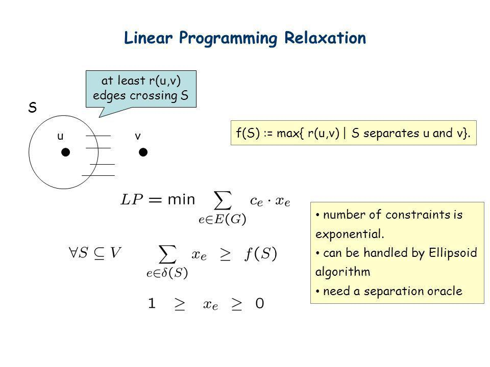 Linear Programming Relaxation S uv f(S) := max{ r(u,v) | S separates u and v}. at least r(u,v) edges crossing S number of constraints is exponential.